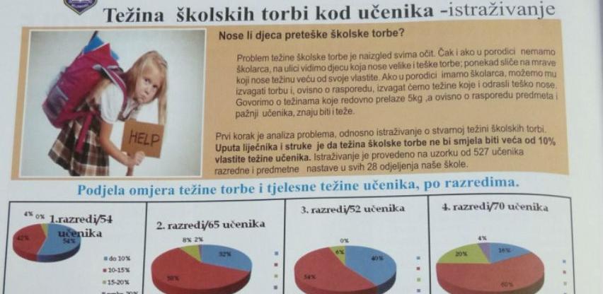 INZ: U ZDK – sedam posto učenika ima zdravstvene probleme