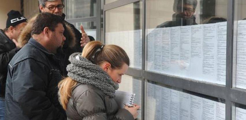 Od 16. marta registrovano 26.434 odjave poslodavaca