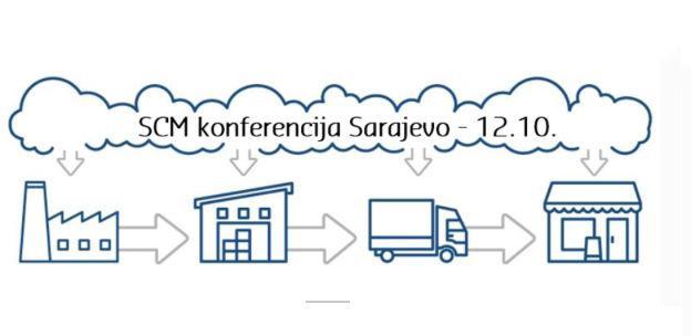 Špica Systems organizira SCM konferenciju u Sarajevu