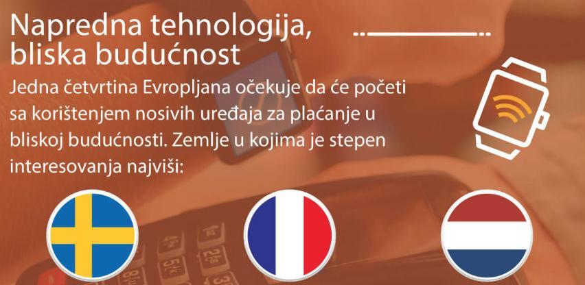 Više od 175 miliona Evropljana spremno da plaća nosivim uređajima