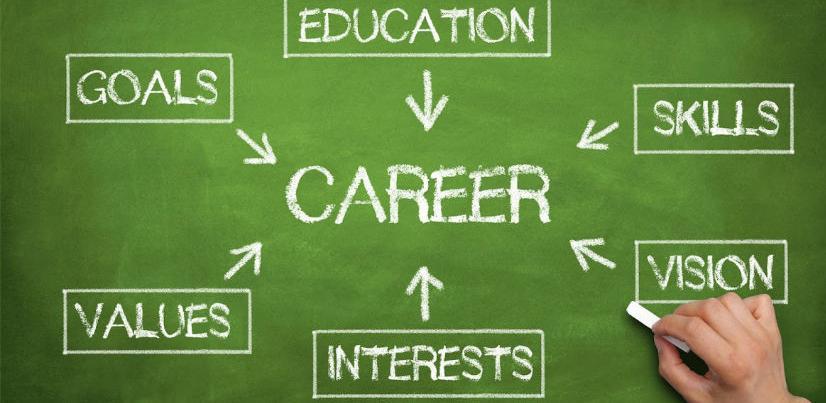 Želite online karijeru? Ovo trebate znati ..