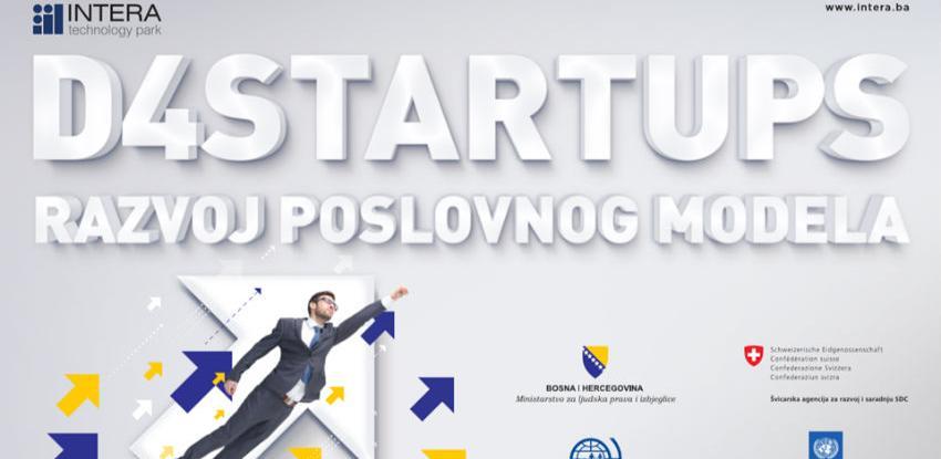 Započnite razvoj svoje poslovne ideje jednodnevnim treningom u INTERA TP-u