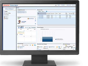 CORE implementirao Oracle Taleo platformu za upravljanje talentima