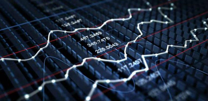 Promet industrije FBiH u maju manji za 1,4 posto
