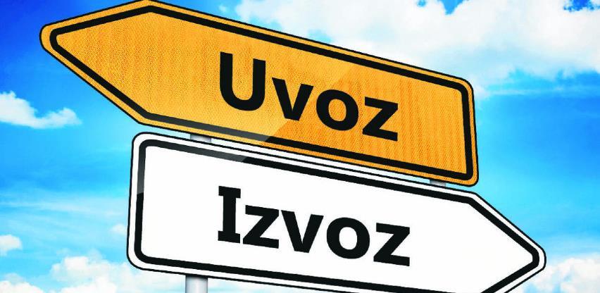 Pokrivenost uvoza izvozom u BiH 61,1 posto