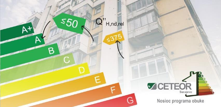CETEOR program obuke energijskih auditora i certifikatora - modul 3