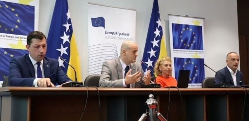 Evropski pokret u BiH: Hitno potrebno donošenje ekonomskih mjera