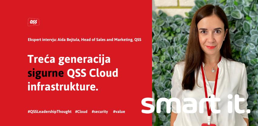Aida Bejtula: Treća generacija sigurne QSS Cloud infrastrukture (Secure Cloud)