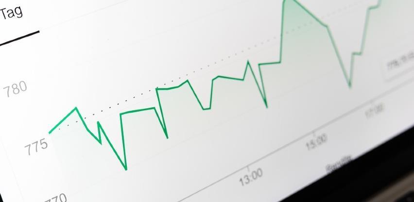 Na današnjem trgovanju na SASE ostvaren je ukupan promet od 32.863,05 KM