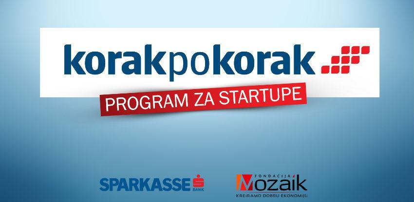 Poznata imena kandidata za start-up kompanije mladih