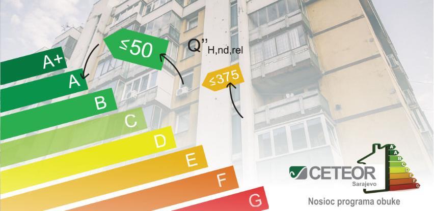 CETEOR Sarajevo vas poziva na program obuke energijskih auditora i certifikatora