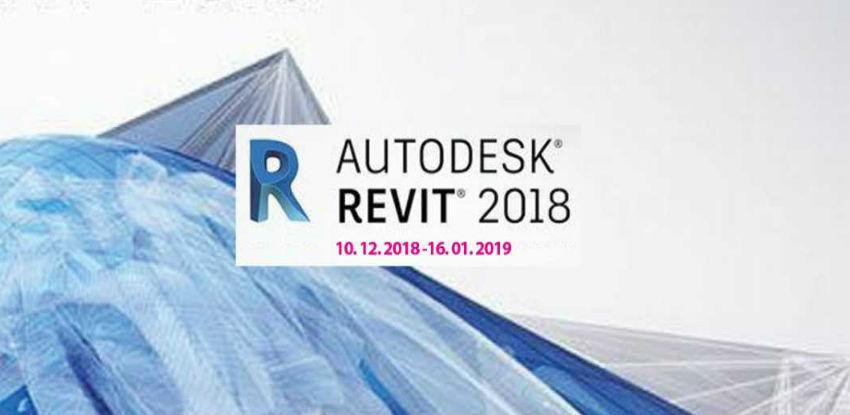 IUS Life centar: Autodesk Revit/BIMza početnike