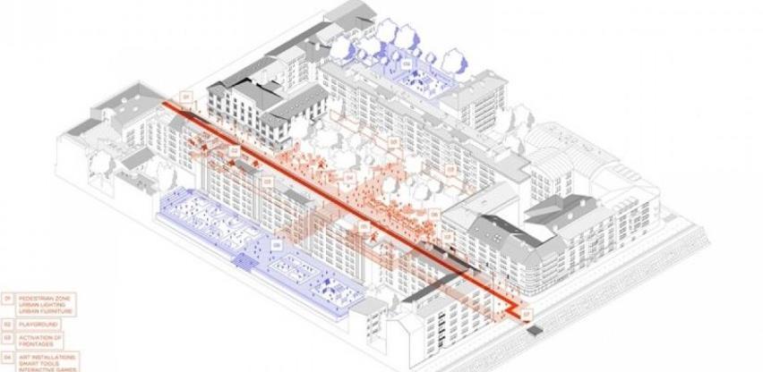 Općina Centar: Građani će kreirati izgled i sadržaj životnog prostora
