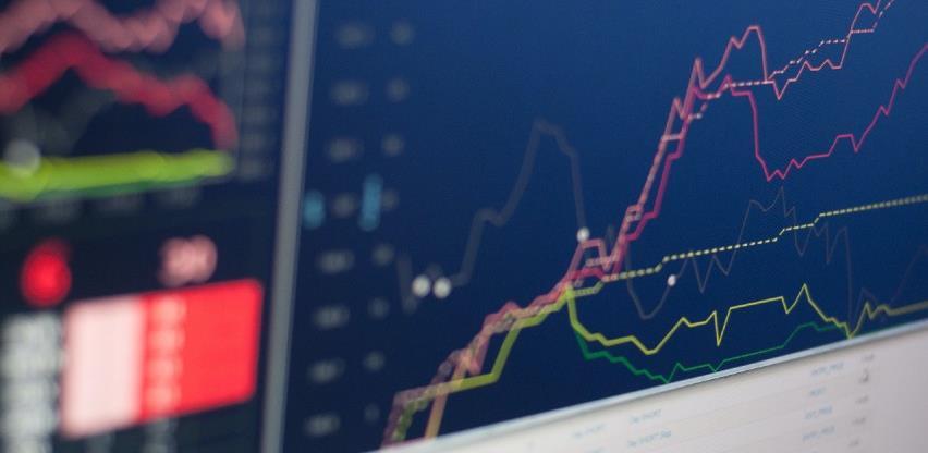 Wall Street: Dow Jones indeks pao, S&P 500 porastao