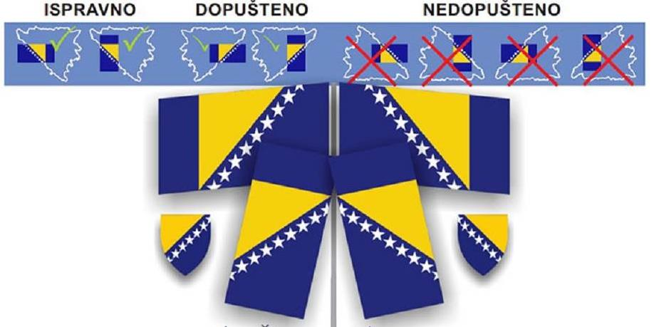 Kako pravilno postaviti zastavu Bosne i Hercegovine?