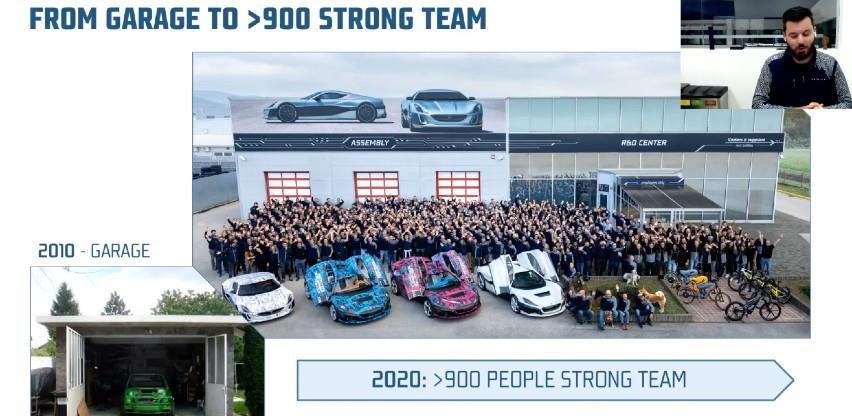 Od garaže do 900 zaposlenika: Mate Rimac otkrio koliko zarađuju on i zaposlenici