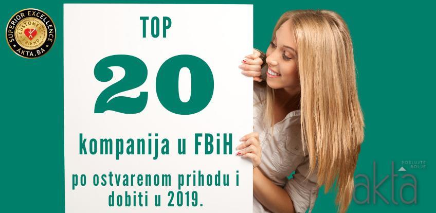 TOP 20 kompanija FBiH po ostvarenom prihodu i dobiti u 2019.