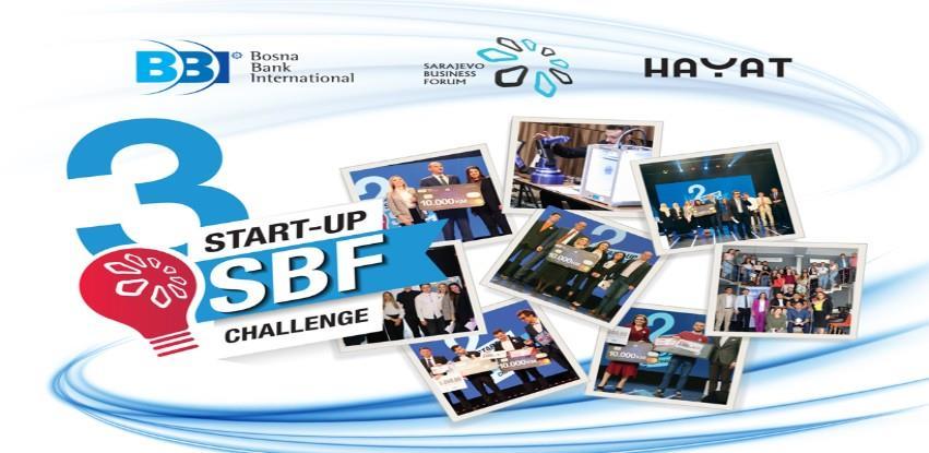 U subotu počinje TV takmičenje Sarajevo Business Forum Start-up Challenge