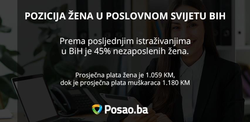 Plate žena u BiH manje u prosjeku za 300KM u odnosu na muškarce