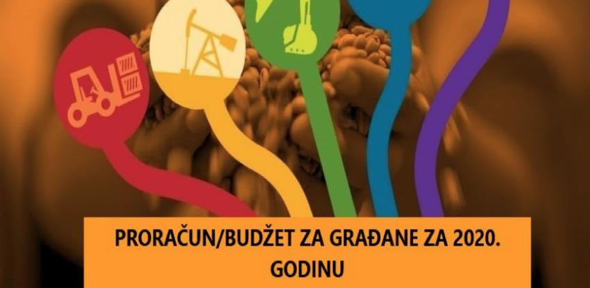 Budžet FBiH za građane za 2020. godinu iznosi 4,9 milijardi KM