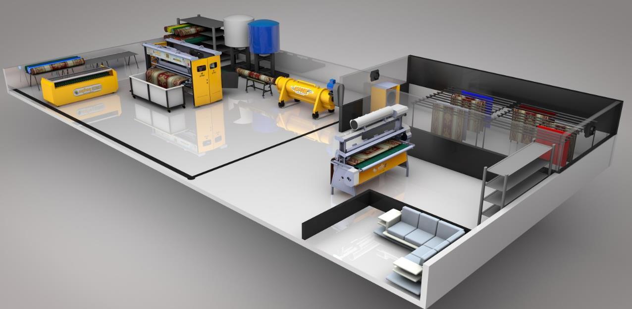 Mogućnost nove investicije sa BPI: Automatske mašine za pranje tepiha