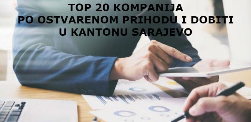 TOP 20 kompanija u Kantonu Sarajevo koje su ostvarile najveći prihod i dobit