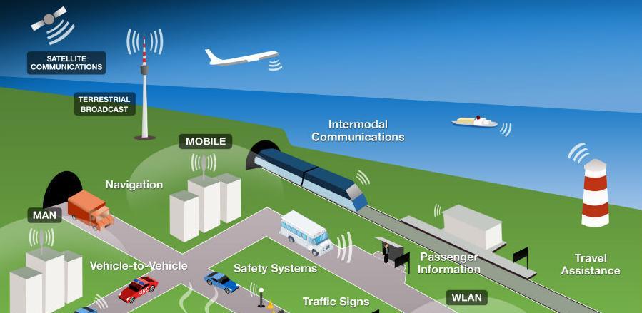 Autoceste za nabavku inteligentnog transportnog sistema izdvajaju 4,4 mil. KM