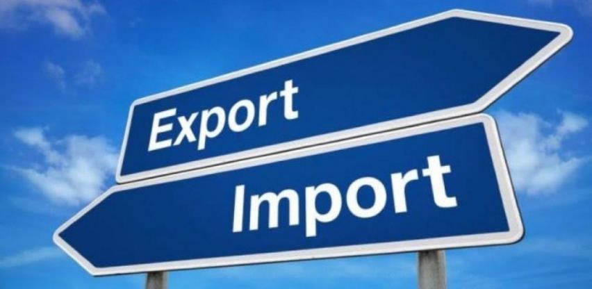 Lista najvećih izvoznika i uvoznika u 2020. godini