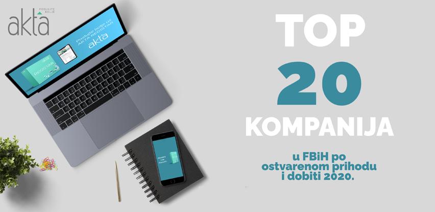 Top 20 kompanija po prihodu i dobiti u Federaciji BiH 2020. godine