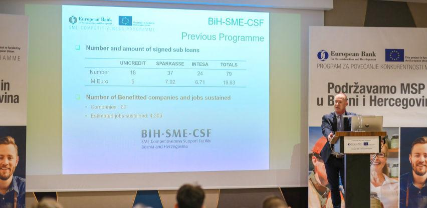 Nova kreditna linija EBRD-a od 20 miliona eura za male biznise u BiH