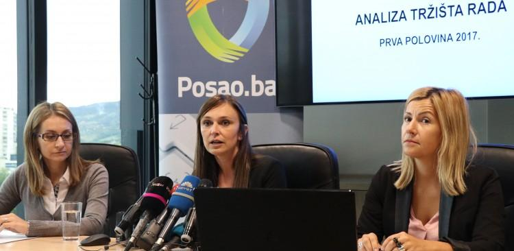 Za pola godine u BiH objavljena 5.973 oglasa za 11.241 posao