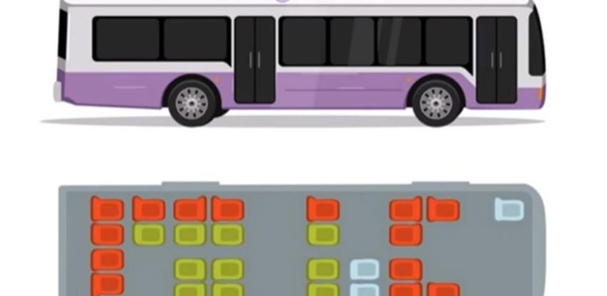Ovo su najsigurnija sjedišta u vozilima u slučaju nesreće