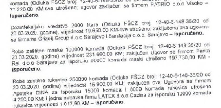 """Panta Rei"" prodala FUCZ maske po duplo većoj cijeni nego Kantonalnoj CZ"