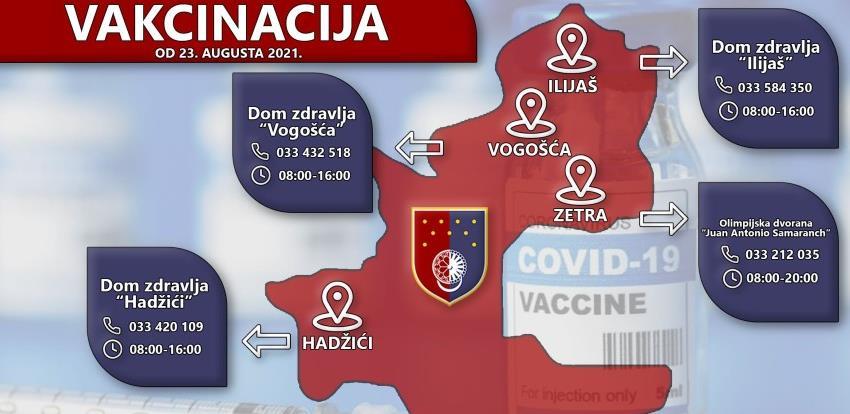 U Zetri će od naredne sedmice građanima biti dostupne veće količine vakcine Sinopharm