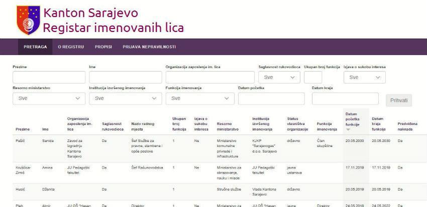 Predstavljen Registar imenovanih osoba u Kantonu Sarajevo