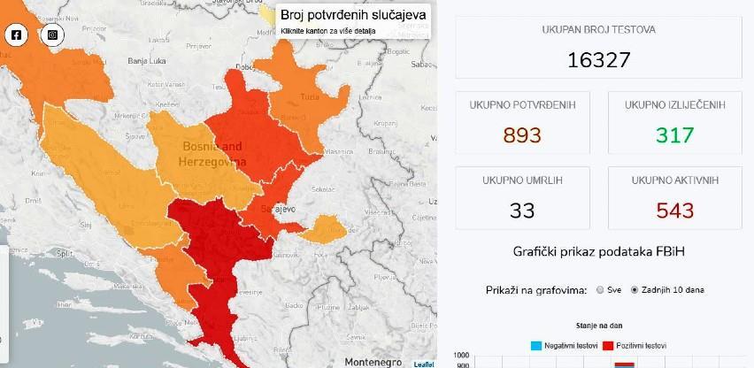 Vladin geoportal napravljen besplatno, imat će funkciju i nakon pandemije