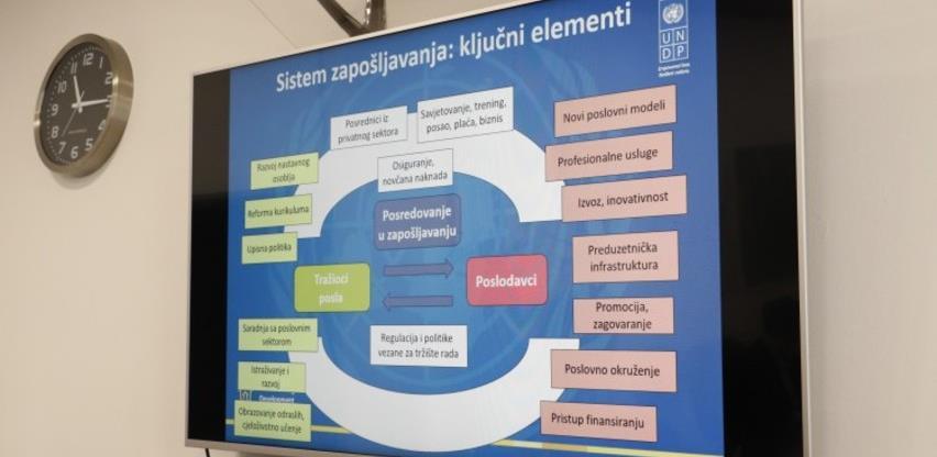Kreiranje tržišta rada od ključnog značaja za napredak svakog društva