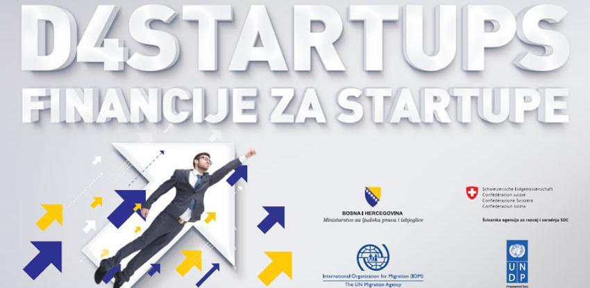 Usvojite temeljna znanja o financijama za svoj startup u INTERA TP-u