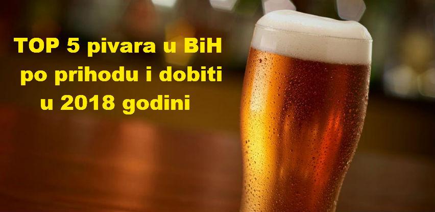 TOP 5 pivara u BiH prema prihodu i dobiti u 2018. godini