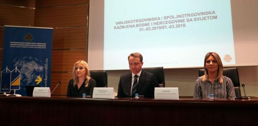 BiH u prvom kvartalu ove godine ostvarila izvoz u vrijednosti 2,85 milijardi KM