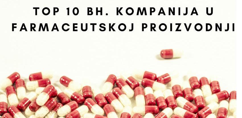 TOP 10 kompanija u farmaceutskoj proizvodnji