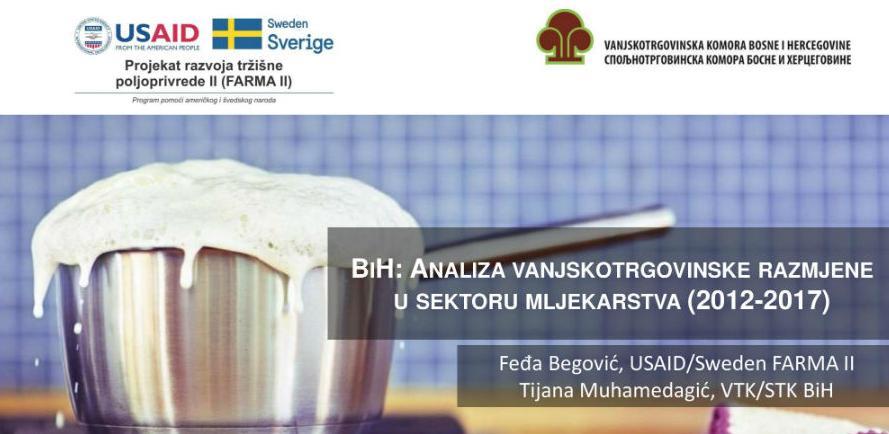 Izvoz mlijeka i mliječnih proizvoda iz BiH dostigao 76 miliona KM