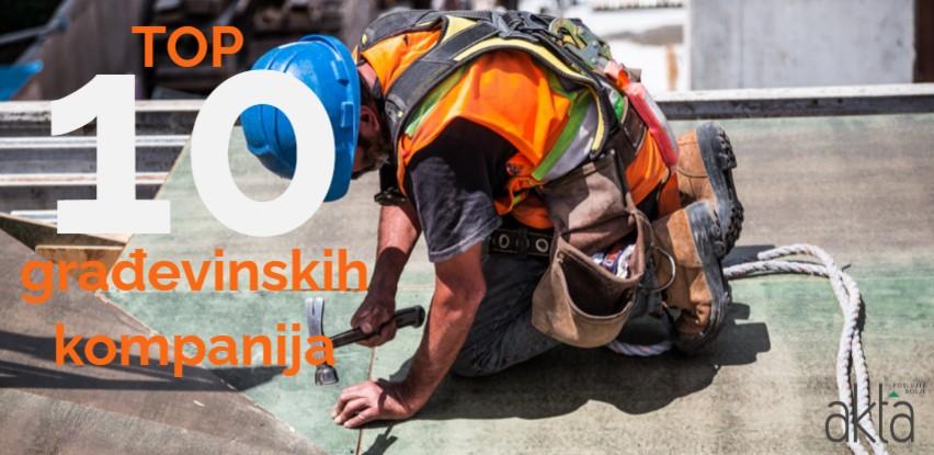 Donosimo TOP 10: Pogledajte ko su lideri bh. građevinskog sektora
