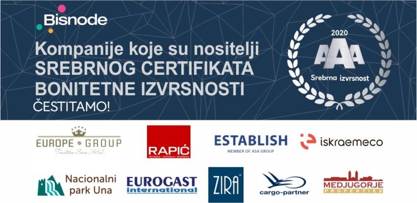 Kompanije koje su nositelji certifikata Srebrna bonitetna izvrsnost