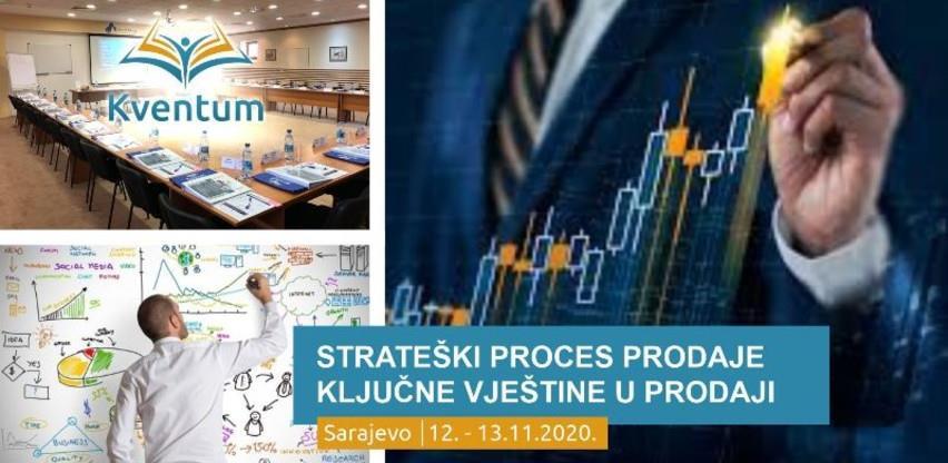 Kventum: Strateški proces prodaje
