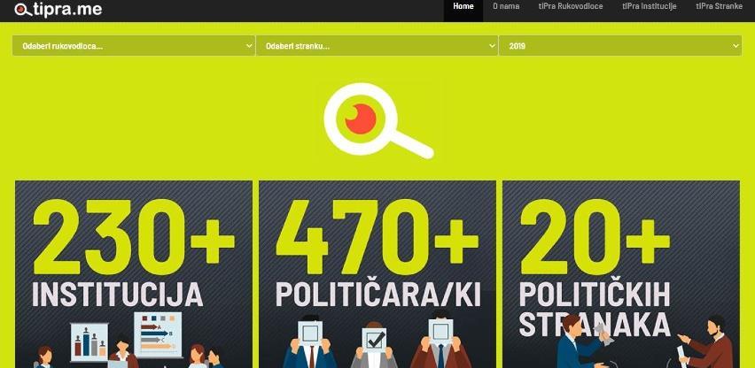 Online platforma tiPra.me otkriva koliko vlasti brinu o mladima