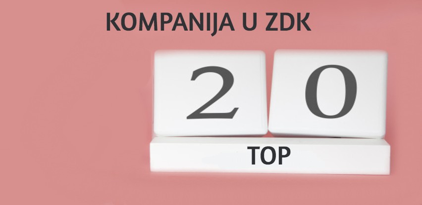 TOP 20 kompanija u ZDK po prihodu, dobiti i broju radnika u 2019.