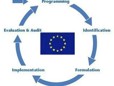 Kurgan seminar 'Kako do sredstava iz EU fondova'