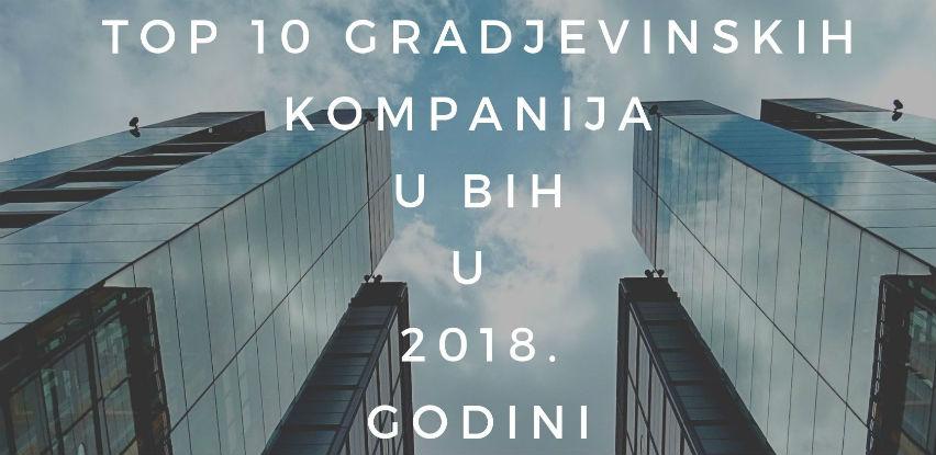 TOP 10 građevinskih kompanija u BiH u protekloj godini