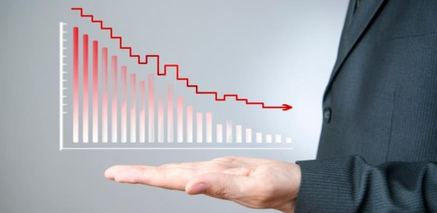 U prvom tromjesečju evidentiran pad BDP-a